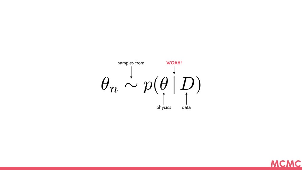 ✓n ⇠ p(✓ | D) samples from physics data WOAH! M...