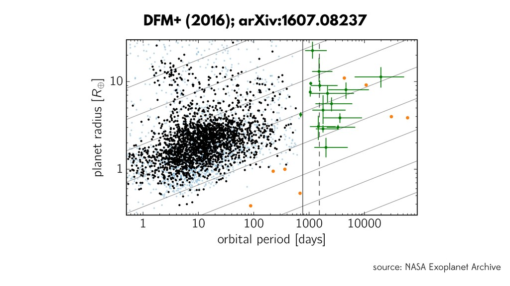 DFM+ (2016); arXiv:1607.08237 1 10 100 1000 100...