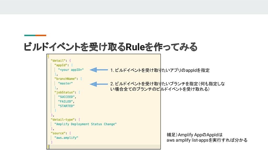 ビルドイベントを受け取るRuleを作ってみる ビルドイベントを受け取りたいアプリのappIdを...