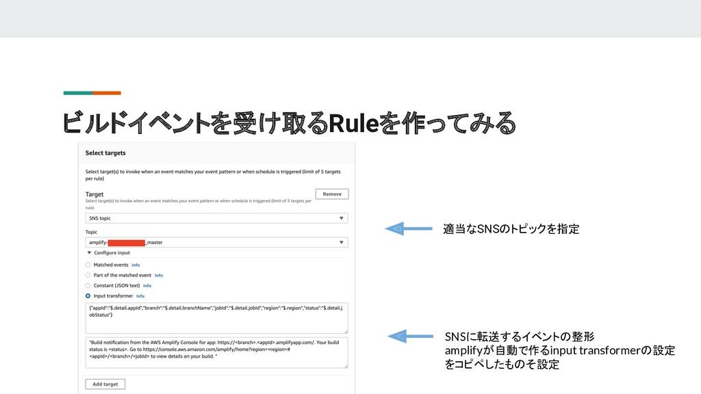 ビルドイベントを受け取るRuleを作ってみる 適当なSNSのトピックを指定 SNSに転送するイ...