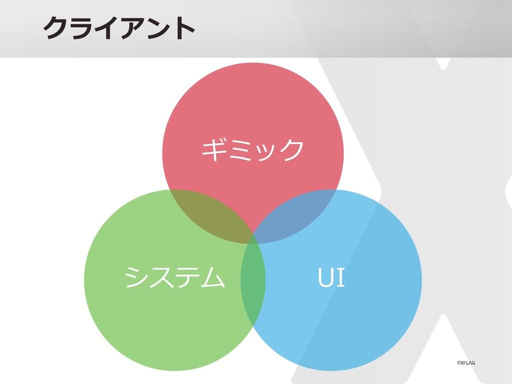 クライアント ギミック UI システム