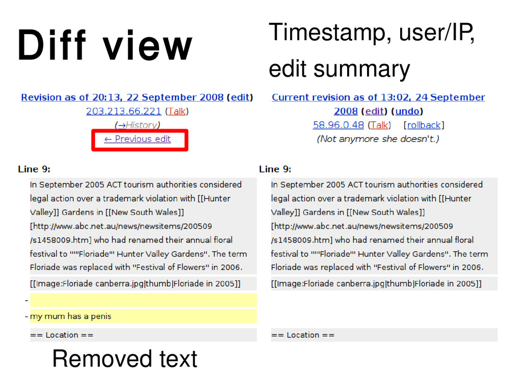 Removed text Timestamp, user/IP , edit summary ...