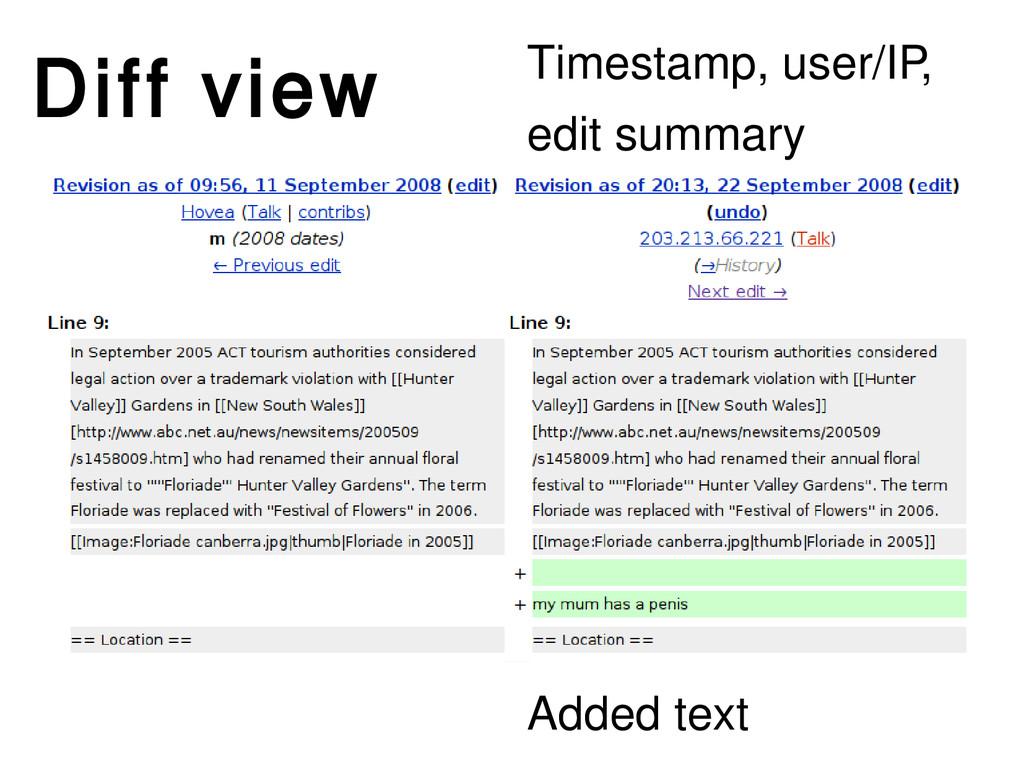 Timestamp, user/IP , edit summary Added text Di...