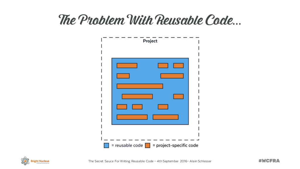 The Secret Sauce For Writing Reusable Code – 4t...