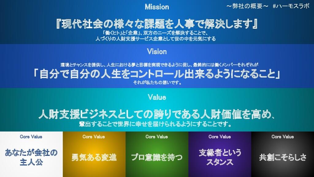 Mission  『現代社会の様々な課題を人事で解決します』 「働くヒト」と「企業」、双...