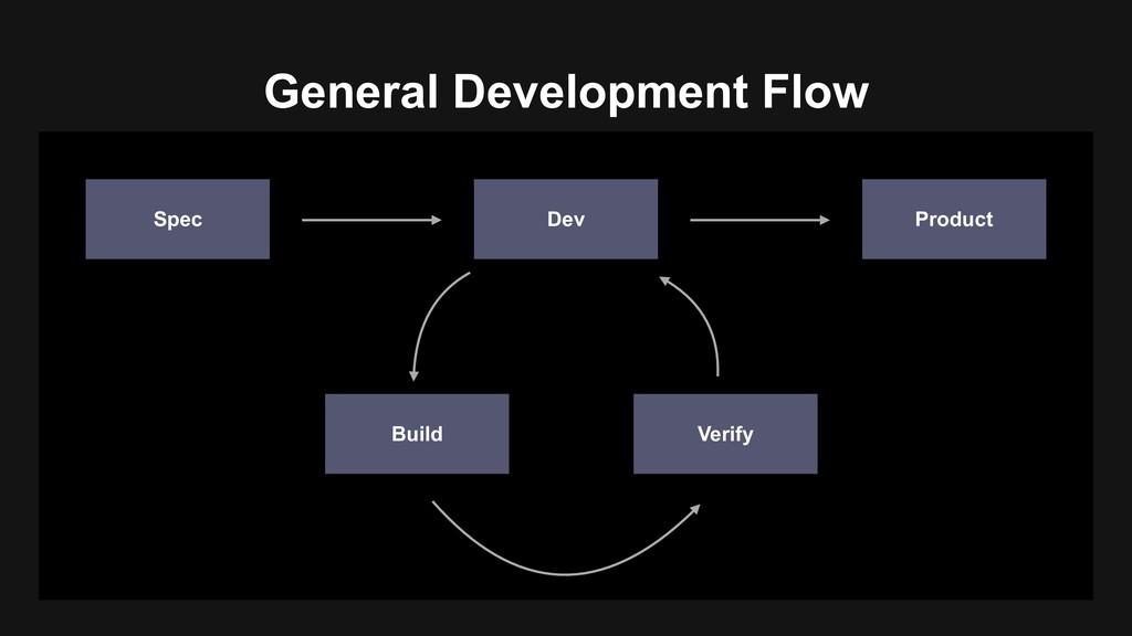 General Development Flow Product Verify Dev Spe...