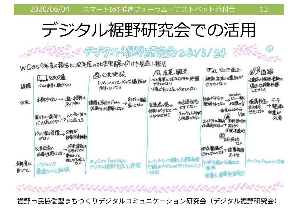 2020/06/04 スマートIoT推進フォーラム・テストベッド分科会 13 デジタル裾野研究...
