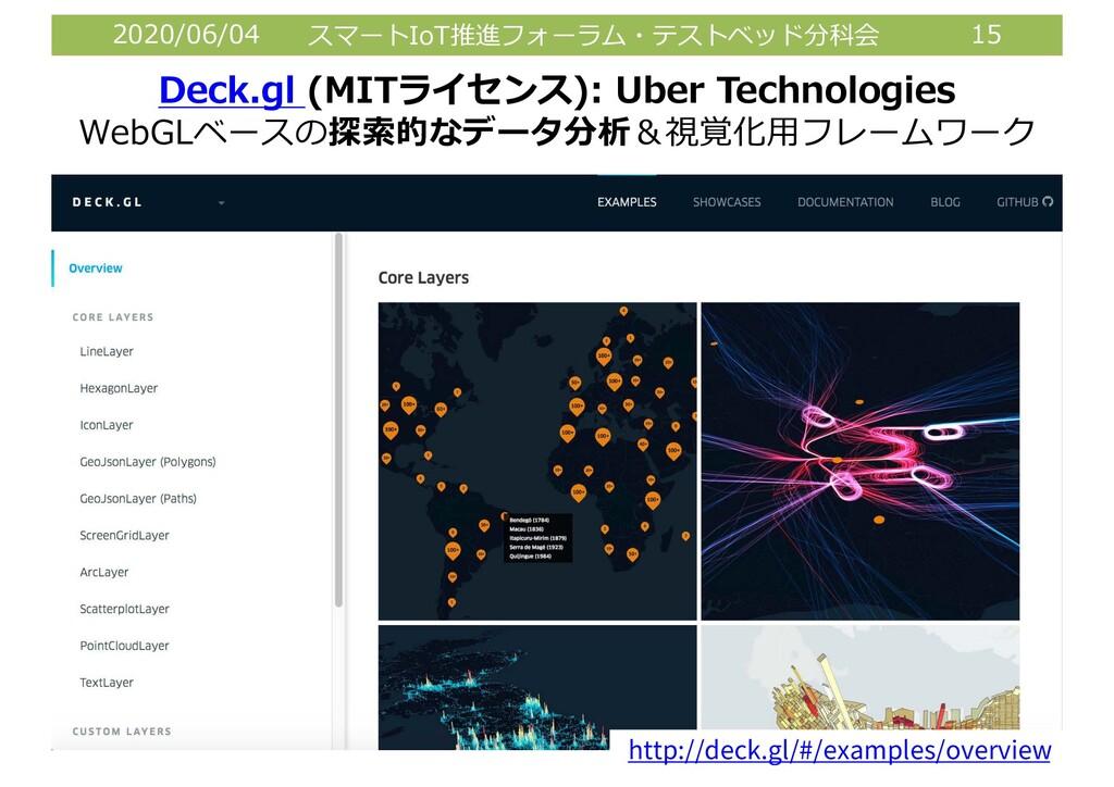 2020/06/04 スマートIoT推進フォーラム・テストベッド分科会 15 Deck.gl ...