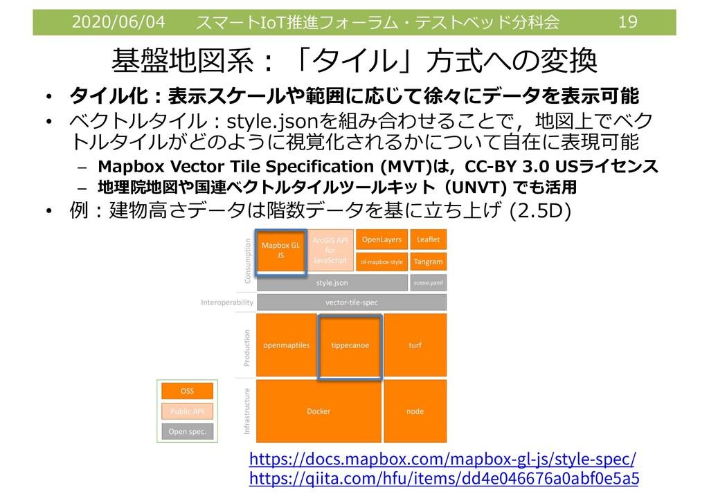 2020/06/04 スマートIoT推進フォーラム・テストベッド分科会 19 IUUQT...