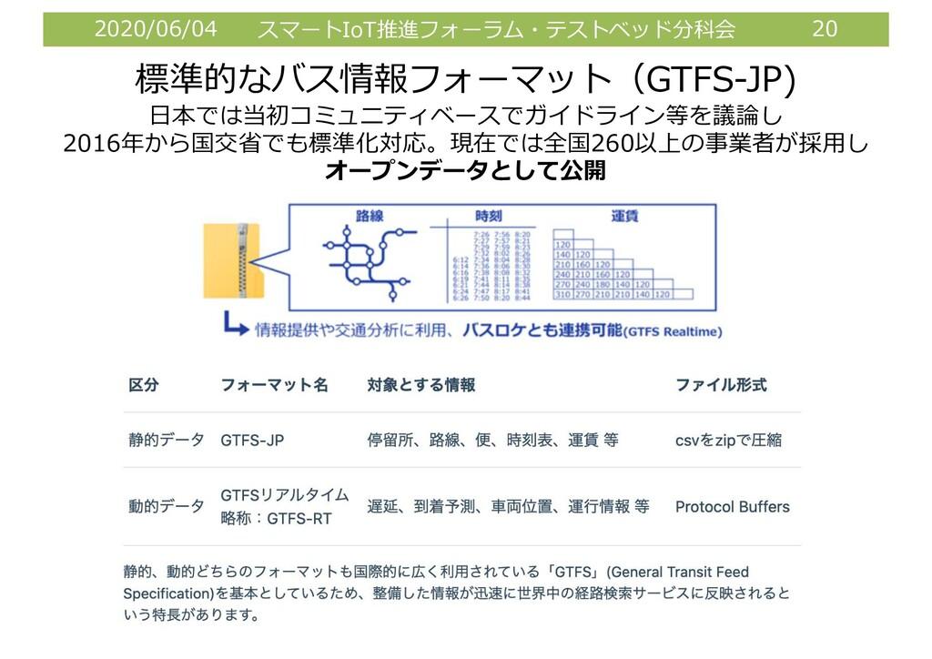 2020/06/04 スマートIoT推進フォーラム・テストベッド分科会 20 標準的なバス情報...