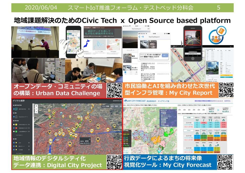 2020/06/04 スマートIoT推進フォーラム・テストベッド分科会 5 地域情報のデジタル...
