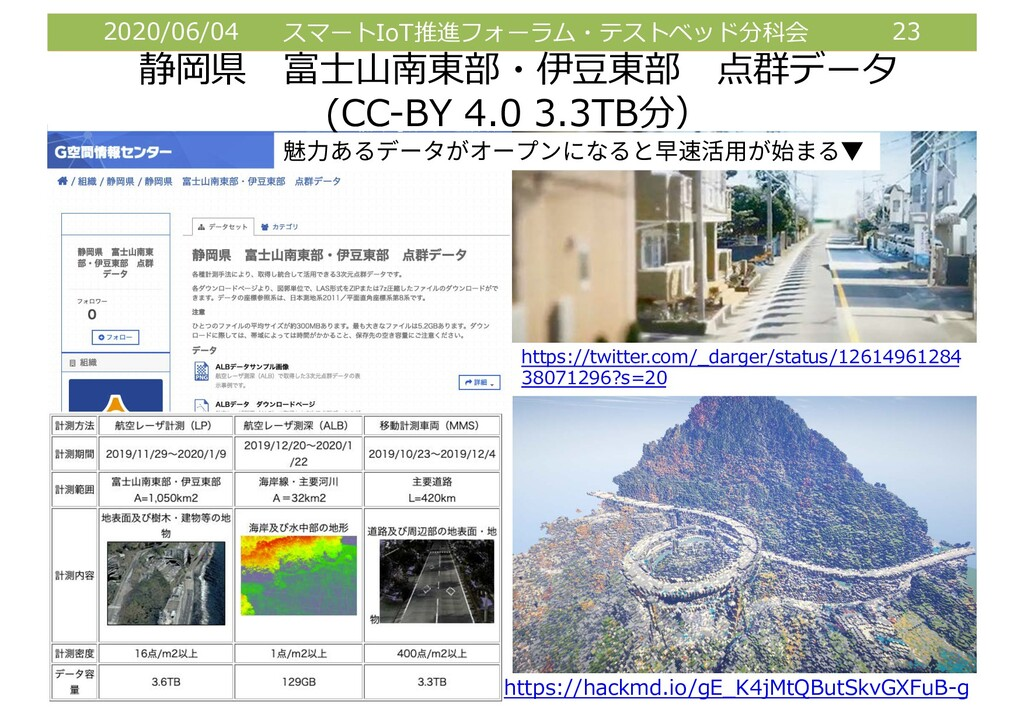 2020/06/04 スマートIoT推進フォーラム・テストベッド分科会 23 https://...
