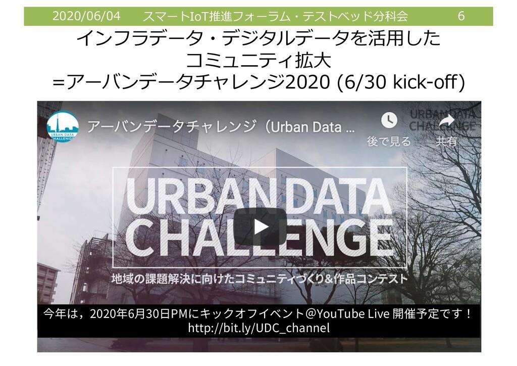 2020/06/04 スマートIoT推進フォーラム・テストベッド分科会 6 インフラデータ・デ...