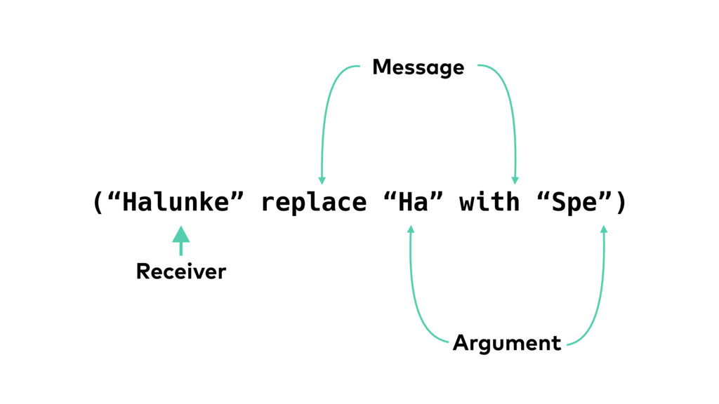 """(""""Halunke"""" replace """"Ha"""" with """"Spe"""") Receiver Ar..."""