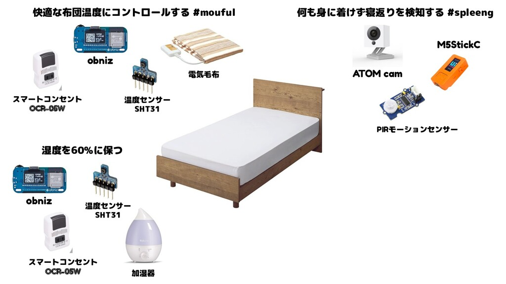 obniz スマートコンセント OCR-05W 電気毛布 ATOM cam PIRモーションセ...