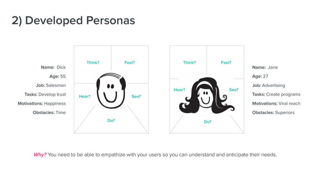 2) Developed Personas Why? You need to be able ...
