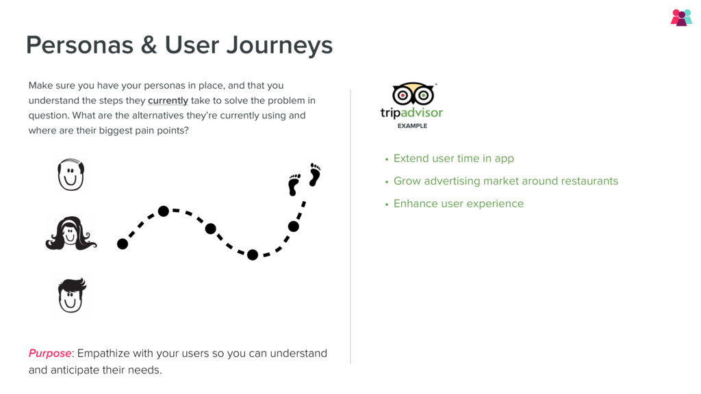 Personas & User Journeys Make sure you have you...