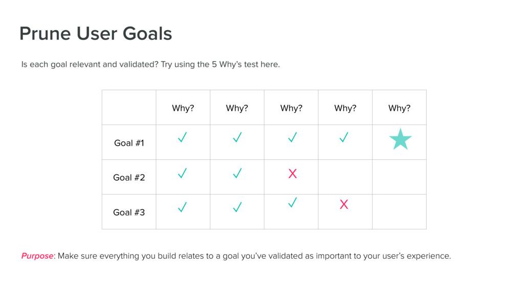 Prune User Goals Purpose: Make sure everything ...