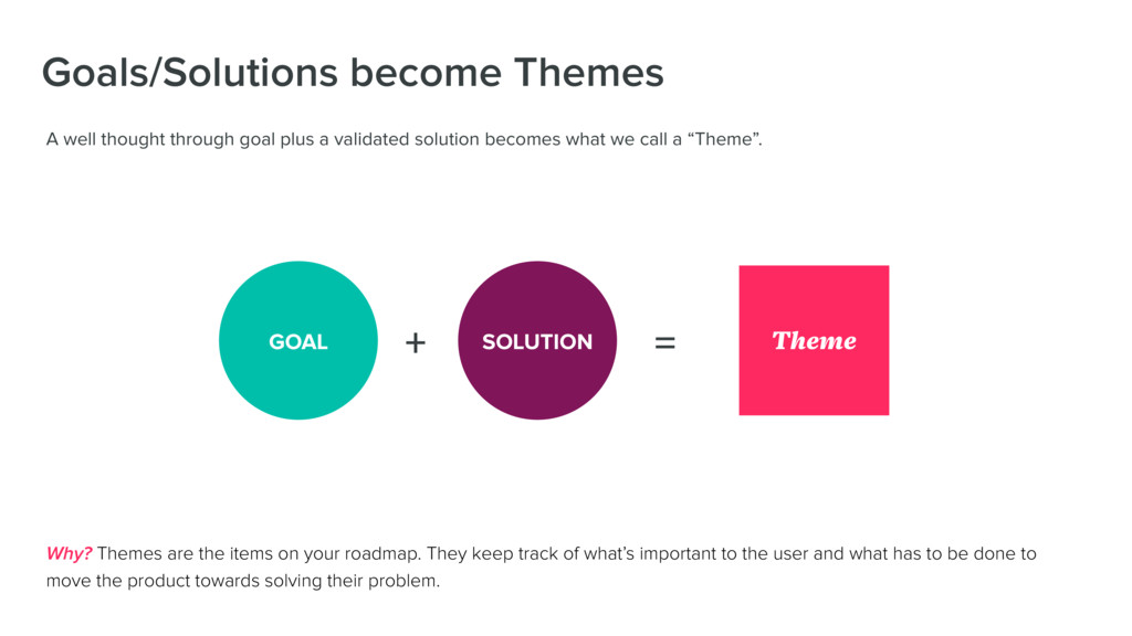 Why? Themes are the items on your roadmap. They...