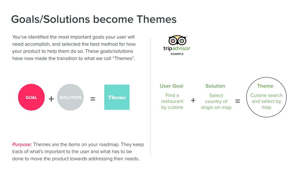 Purpose: Themes are the items on your roadmap. ...