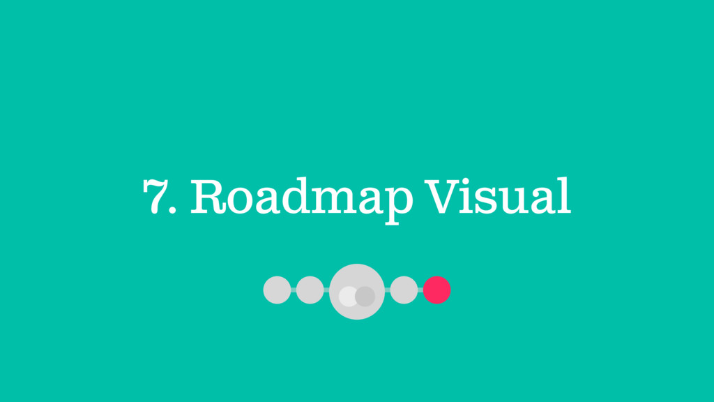 7. Roadmap Visual