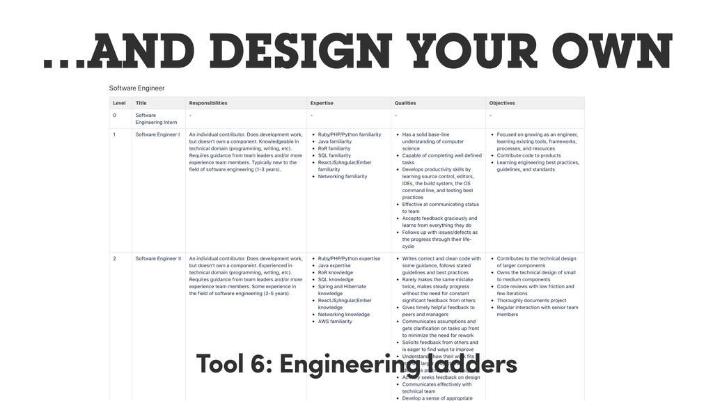 …AND DESIGN YOUR OWN Tool 6: Engineering ladders