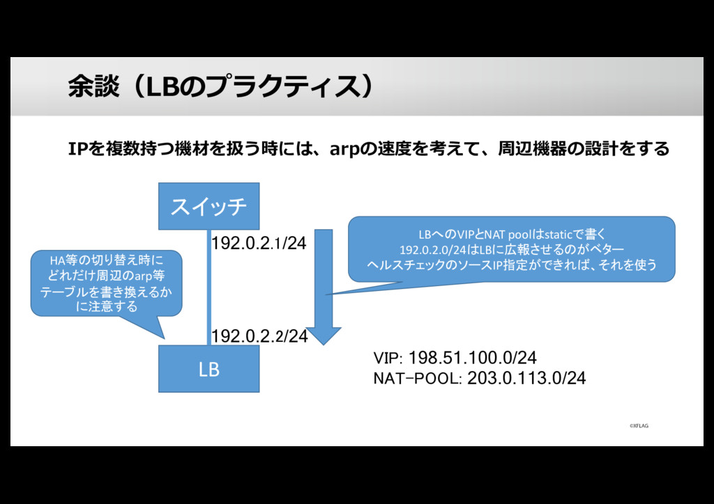 余談(LBのプラクティス) IPを複数持つ機材を扱う時には、arpの速度を考えて、周辺機器の設...