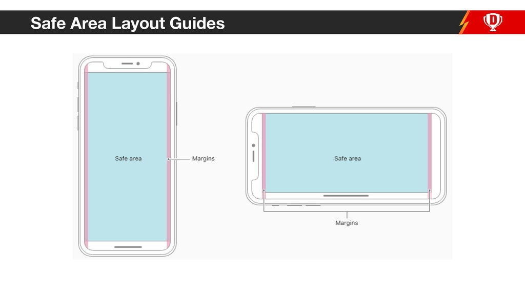 Safe Area Layout Guides