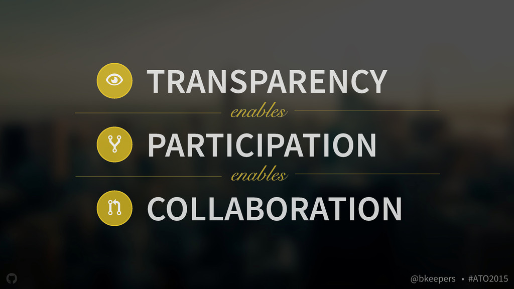 """"""" @bkeepers • #ATO2015 $ # ! TRANSPARENCY PARTI..."""