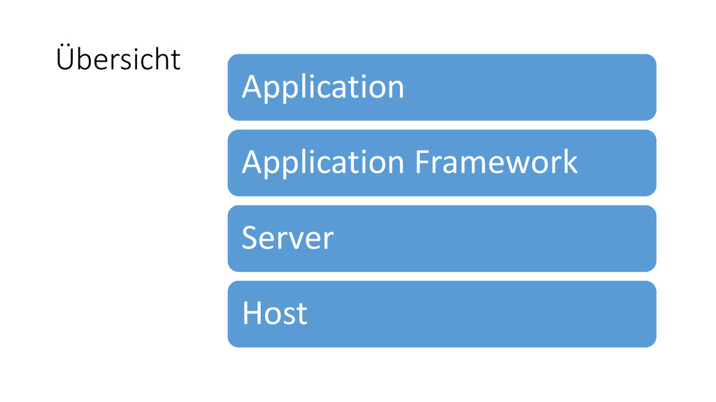 Übersicht Application Application Framework Ser...