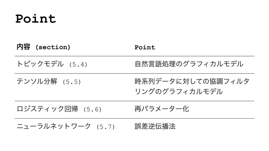 Point ༰ (section) Point τϐοΫϞσϧ (5.4) ࣗવݴޠॲཧͷά...
