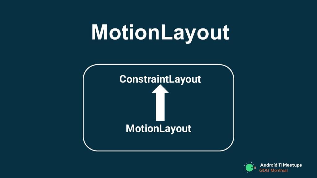 GDG Montreal ConstraintLayout MotionLayout Moti...