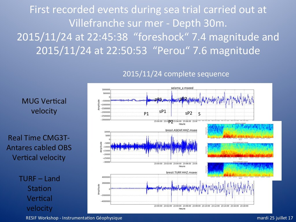 First recorded events during sea trial carried ...