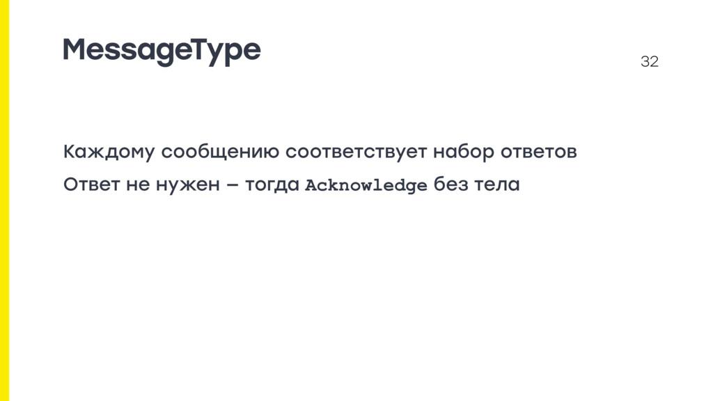 MessageType Каждому сообщению соответствует наб...