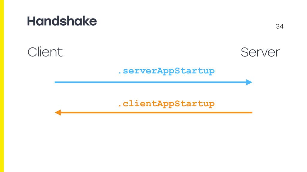 Handshake 34 Client Server .serverAppStartup .c...
