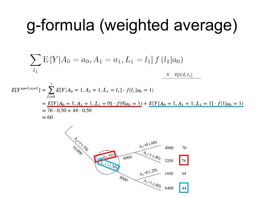 g-formula (weighted average)