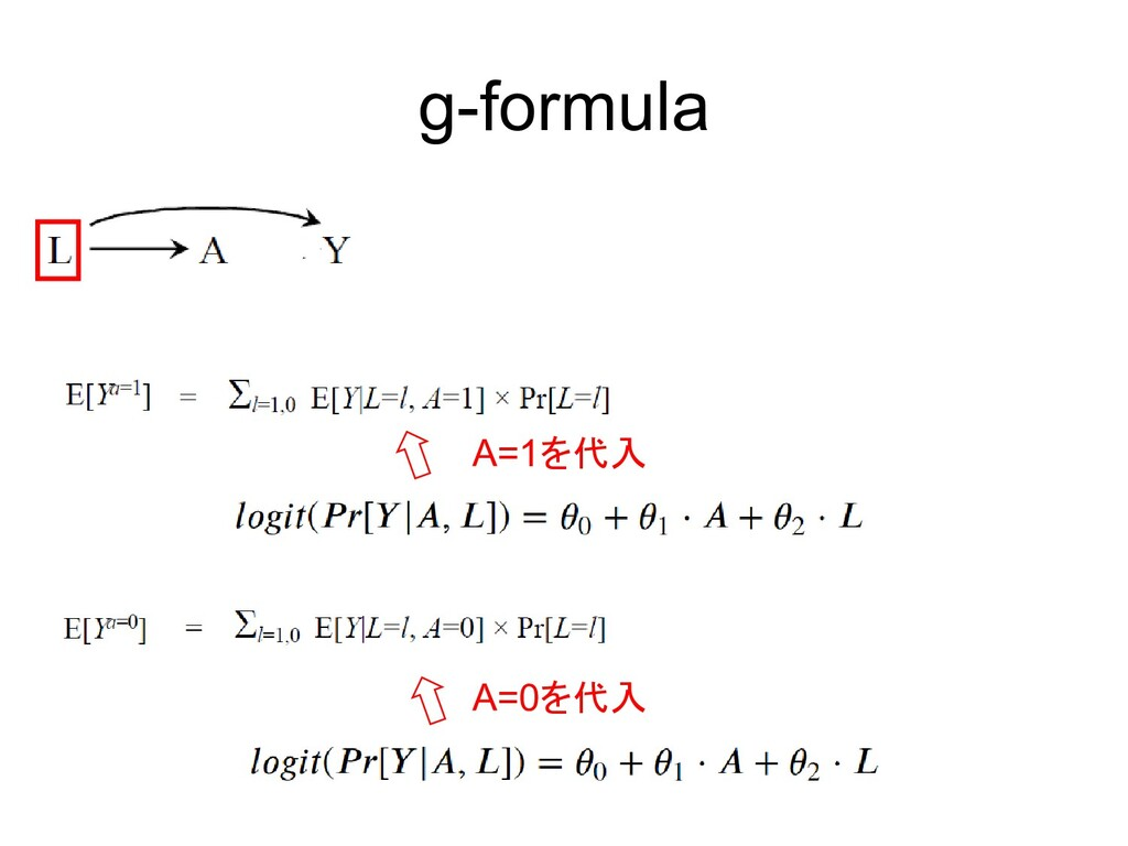 g-formula A=1を代入 A=0を代入
