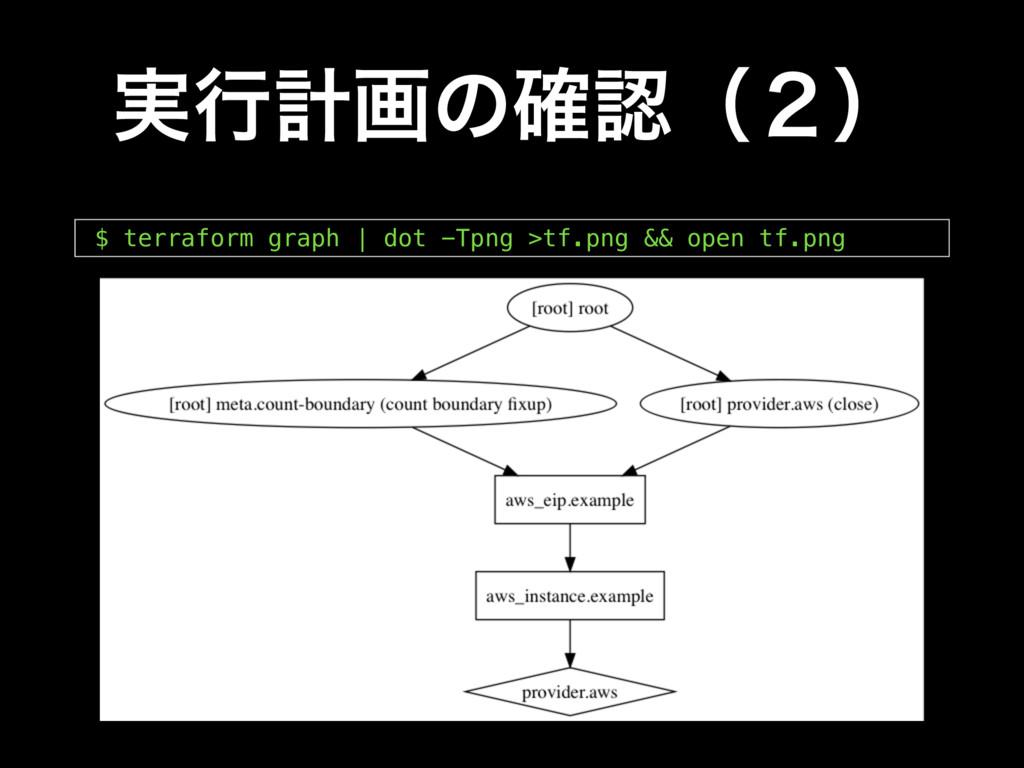 ࣮ߦܭըͷ֬ʢ̎ʣ $ terraform graph | dot -Tpng >tf.pn...