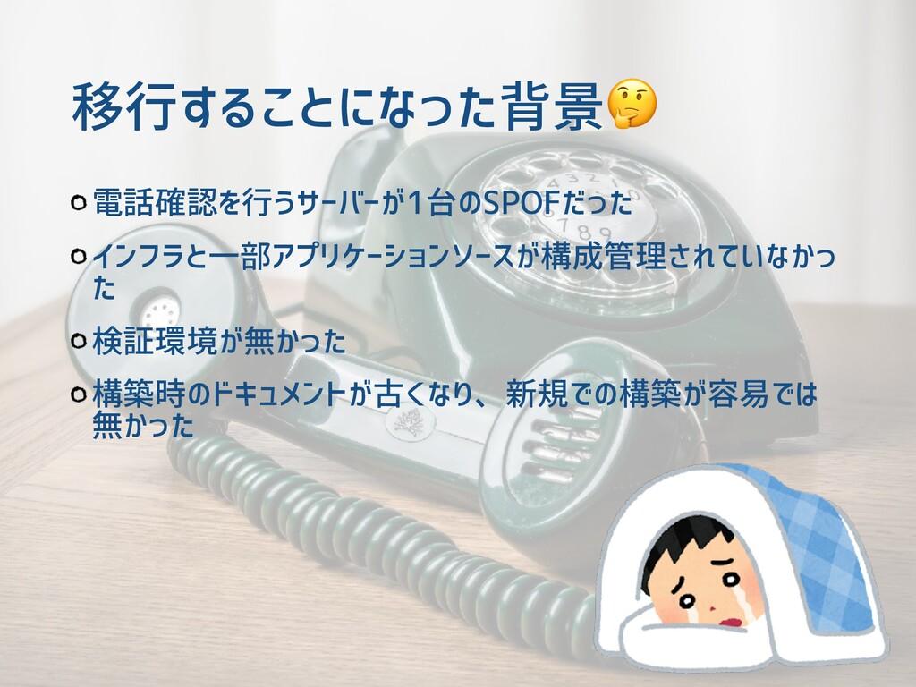 移行することになった背景 電話確認を行うサーバーが1台のSPOFだった インフラと一部アプリケ...