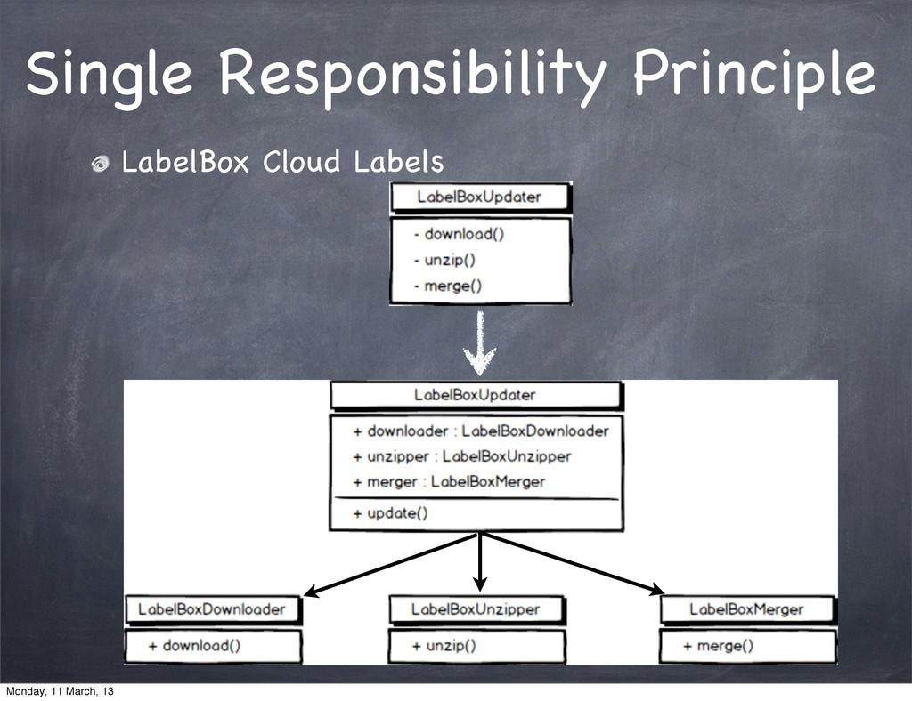 Single Responsibility Principle LabelBox Cloud ...