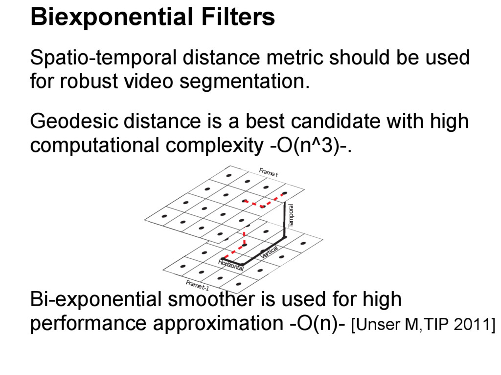 Biexponential Filters Spatio-temporal distance ...
