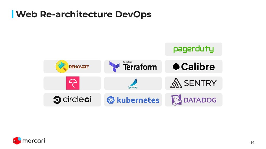 14 Web Re-architecture DevOps