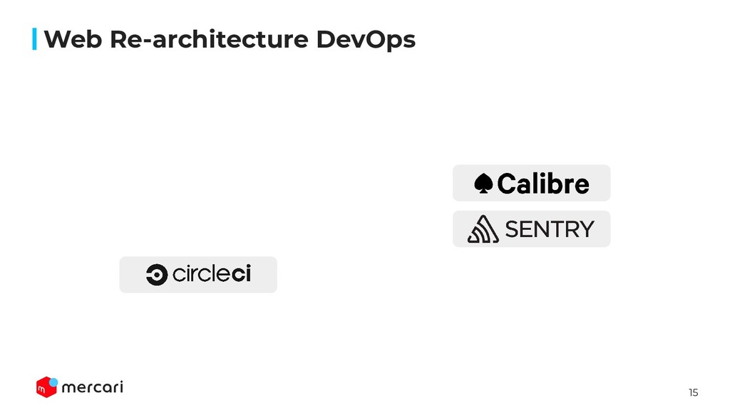 15 Web Re-architecture DevOps