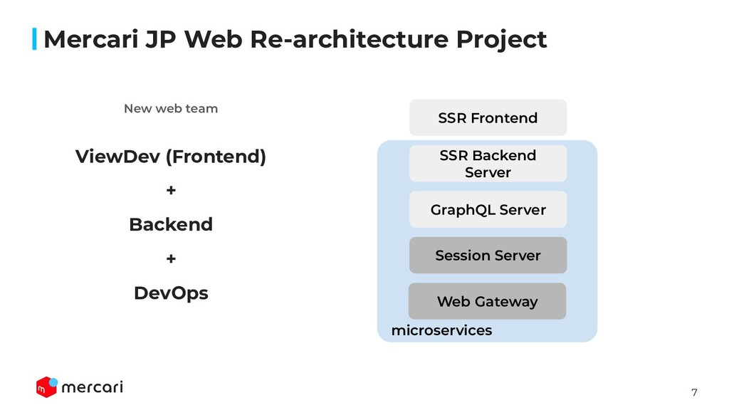 7 Mercari JP Web Re-architecture Project ViewDe...