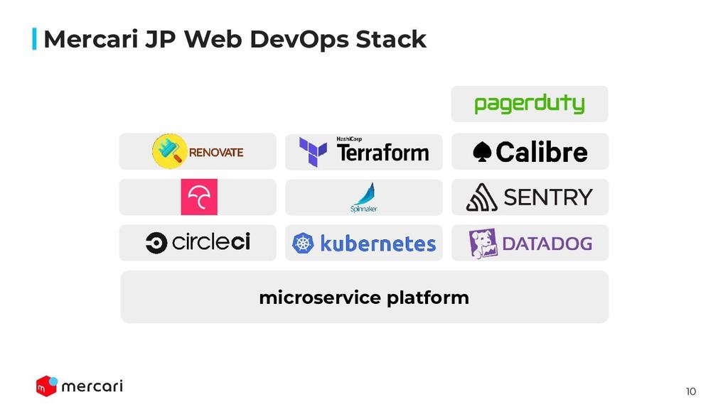 10 Mercari JP Web DevOps Stack microservice pla...
