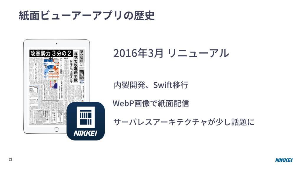 内製開発、Swift移⾏ 23 紙⾯ビューアーアプリの歴史 WebP画像で紙⾯配信 サーバレス...