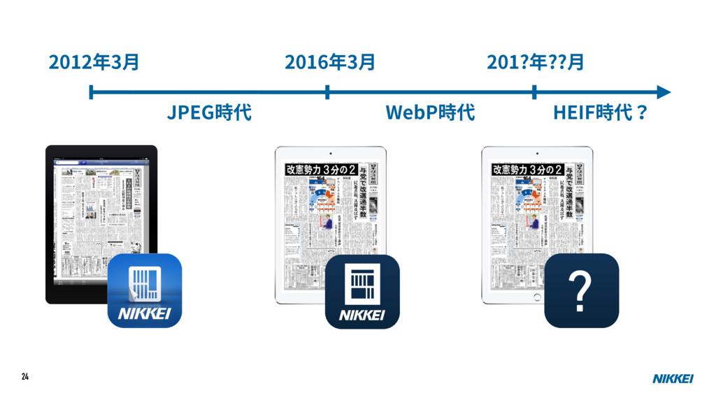 24 2016年3⽉ 2012年3⽉ 201?年??⽉ JPEG時代 WebP時代 HEIF時...