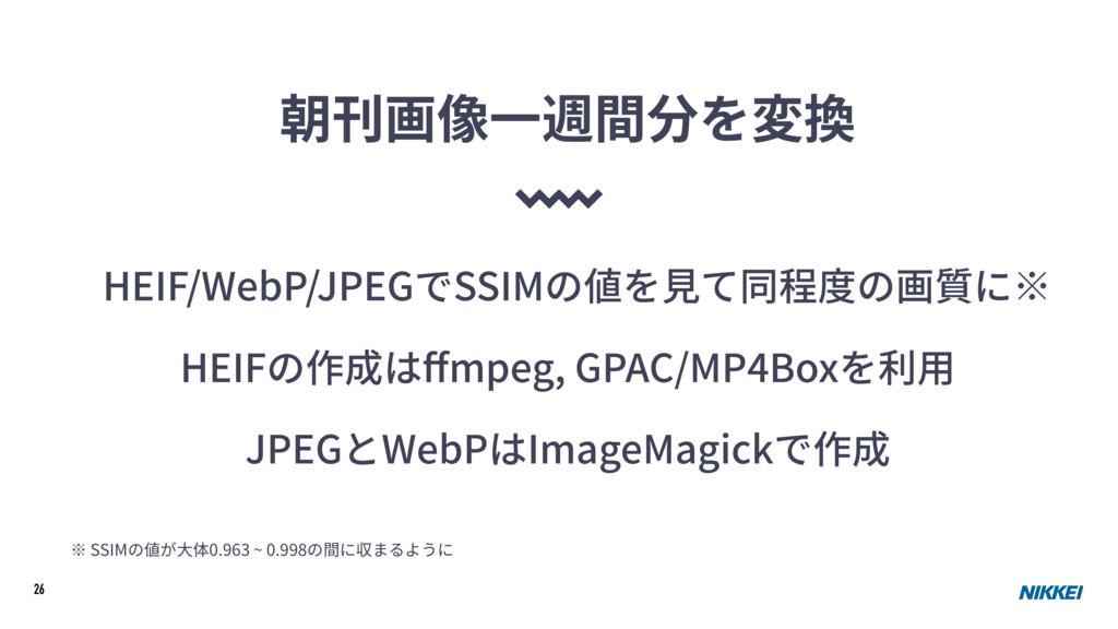 26 HEIF/WebP/JPEGでSSIMの値を⾒て同程度の画質に※ 朝刊画像⼀週間分を変換...