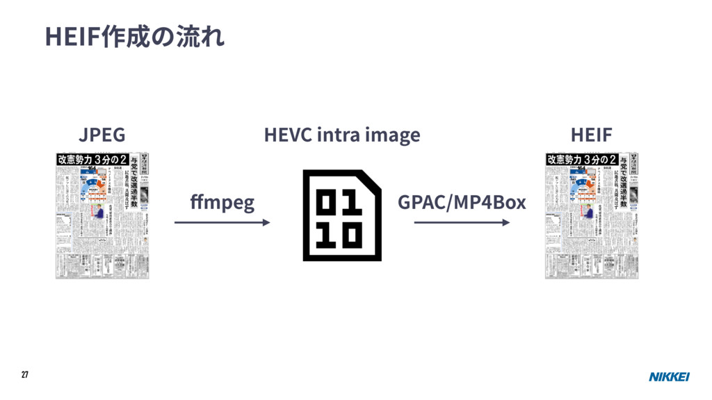 27 JPEG HEIF HEVC intra image ffmpeg GPAC/MP4Box...