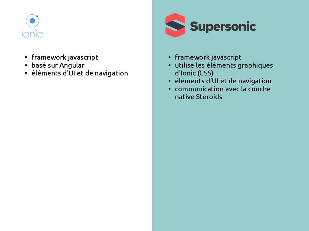 ● framework javascript ● basé sur Angular ● élé...